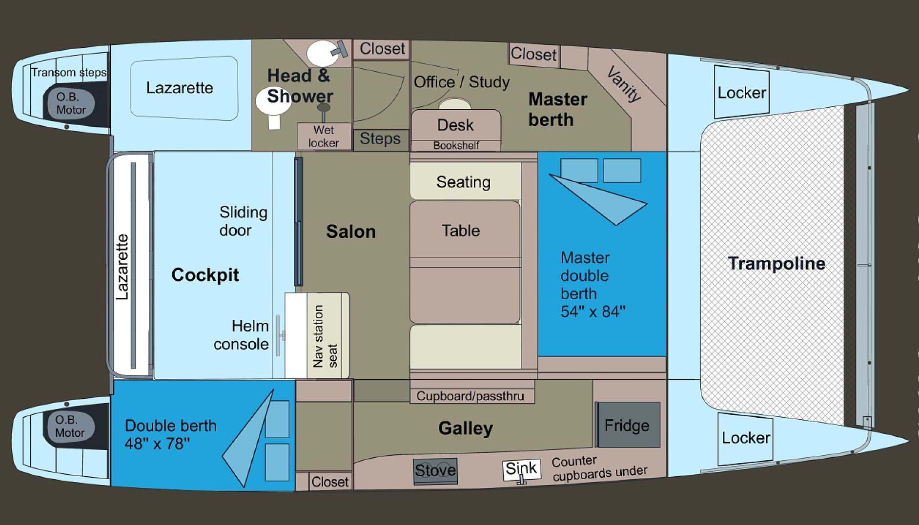 tc970s_standard_layout